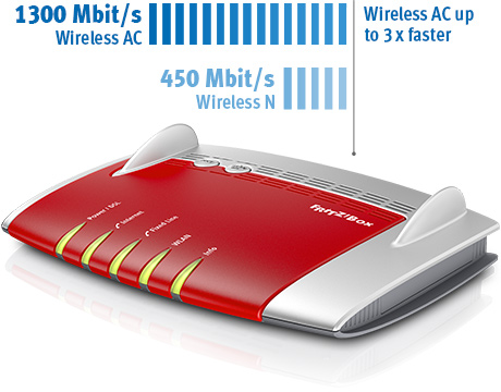 Wireless AC: up to 3 x faster